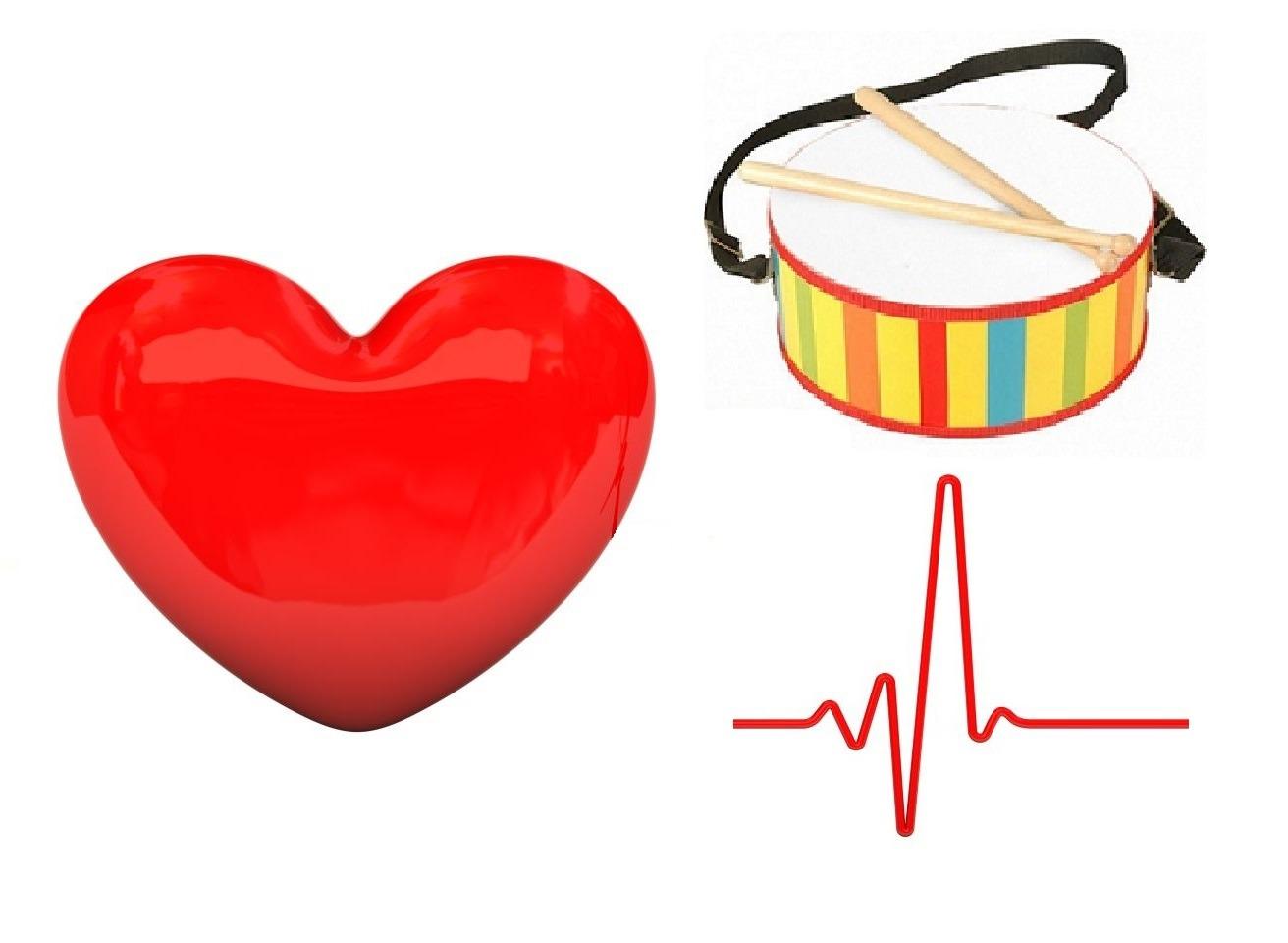 Нарушения ритма сердца - классификация