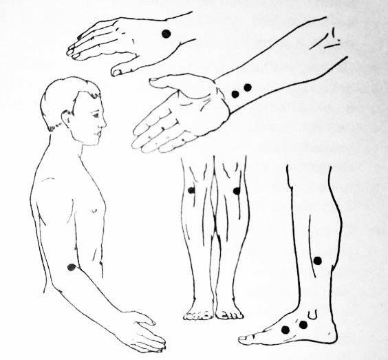 Точечный массаж при атеросклерозе ног