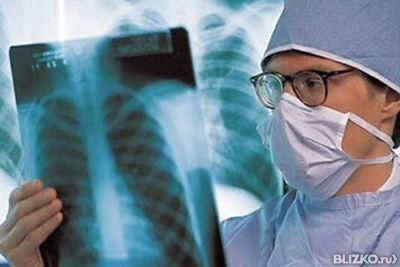 Атеросклероз легких: выявление и лечение патологии легочных артерий
