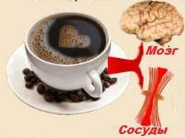 Можно ли гипертоникам пить кофе при повышенном давлении?